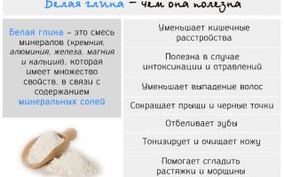 Белая глина для лечения внутренних органов и кожи — как принимать внутрь, наносить на лицо и тело