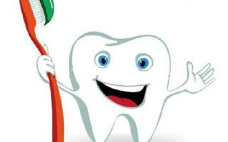 Диагностика кариеса зубов: современные методы диагностики заболевания