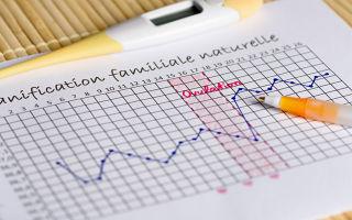 Стимуляция овуляции клостилбегитом — как правильно использовать препарат