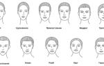 Коррекция формы лба чаще всего нужна после операции по смене пола: это единственная возможность придать лицу более женственные формы