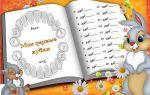 Когда (во сколько месяцев) у ребенка режутся зубы. как режутся зубы у детей: симптомы и признаки