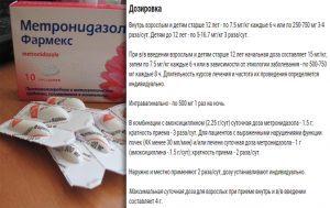 Метронидазол при аднексите (сальпингоофорите): отзывы, дозировки