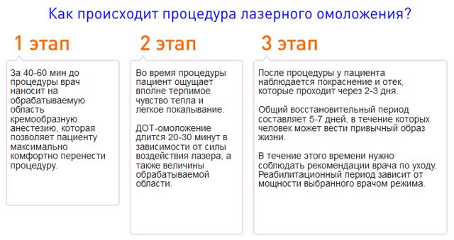 Дот-омоложение: описание процедуры, показания и противопоказания + фото до и после и отзывы