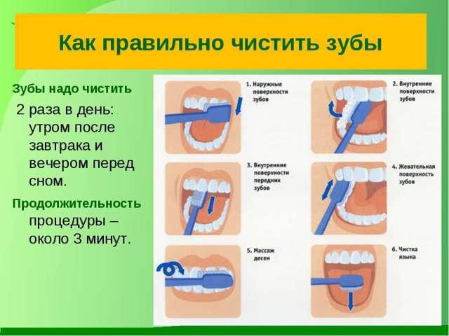 Сколько раз чистить в день зубы взрослому и ребенку – правила чистки
