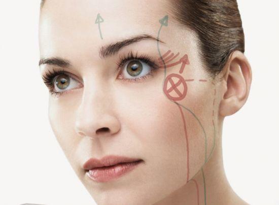 Операция по увеличению глаз: пластическая хирургия по увеличению размера, разреза, результат до и после