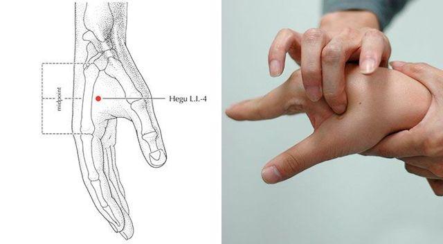Точка от зубной боли: точечный массаж на теле, руке, какие части массировать для быстрого и эффективного снятия болевого синдрома