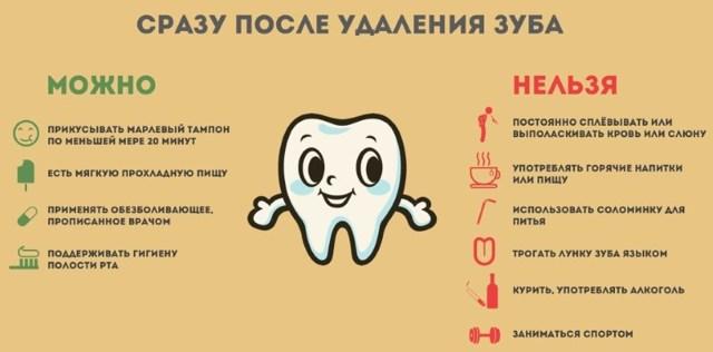 Через сколько часов можно есть и пить после удаления зуба, сколько времени нельзя кушать и пить