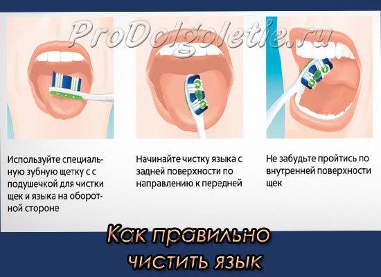 Чистка языка: описание процедуры, польза, приспособления и отзывы