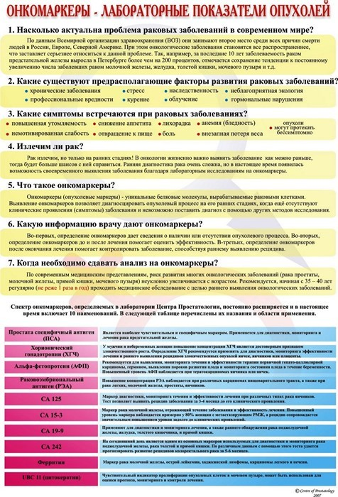 Онкомаркер рака шейки матки: значение и нормальные показания
