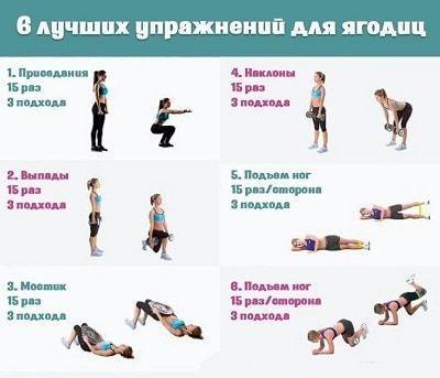Как убрать складку под попой: упражнения, обертывания, процедуры и другие методы