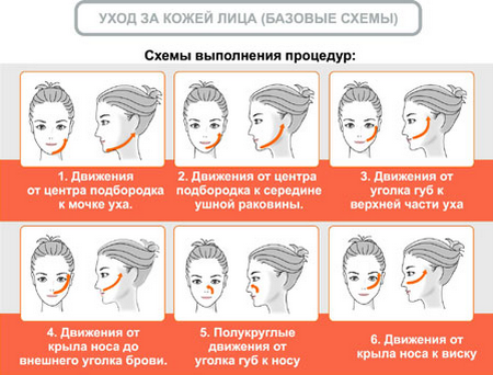 Ультразвуковой массаж лица: как делается и какого эффекта можно ожидать