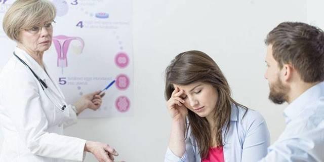 Что такое гистология в гинекологии после выскабливания