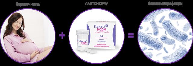 Лактобактерии для женской микрофлоры. Норма, таблетки, свечи, препараты при беременности